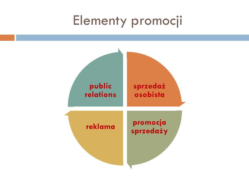 Elementy promocji sprzedaż osobista promocja sprzedaży reklama public relations