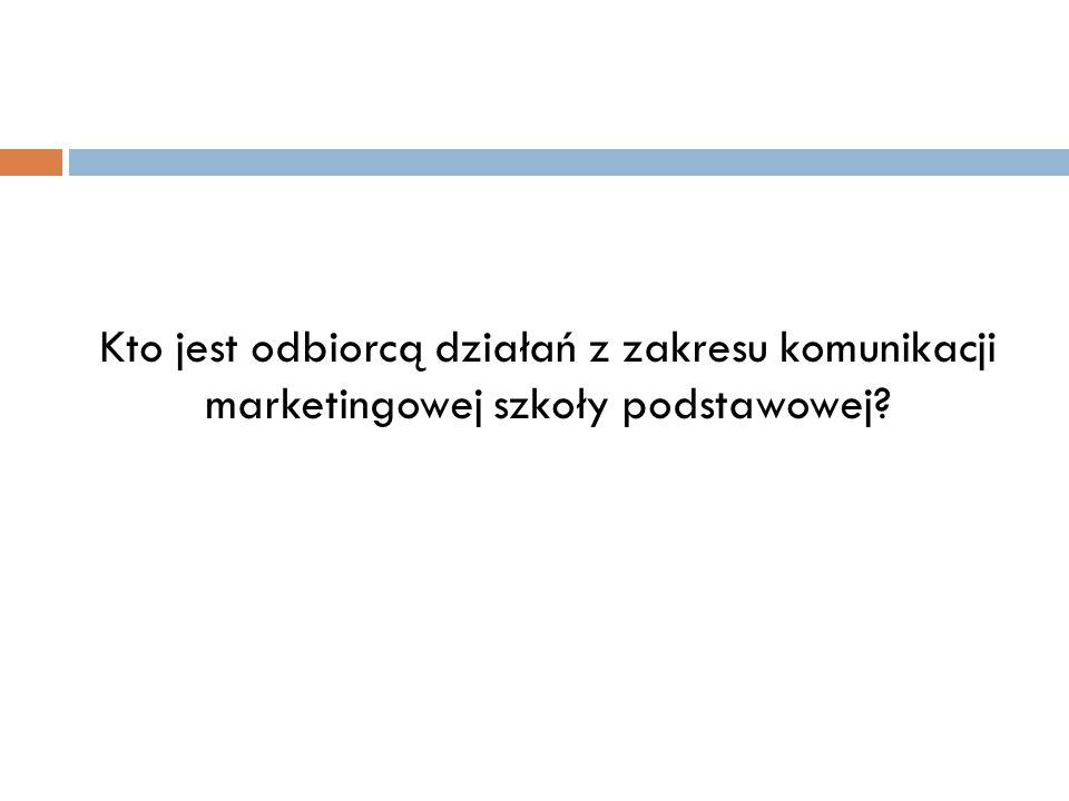 Kto jest odbiorcą działań z zakresu komunikacji marketingowej szkoły podstawowej?