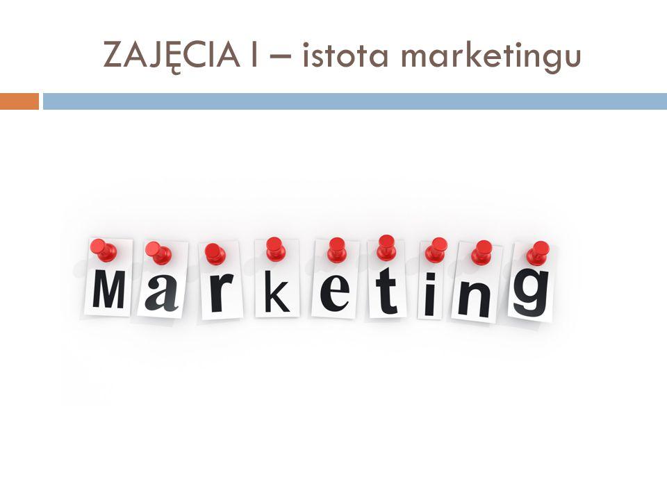 ZAJĘCIA I – istota marketingu
