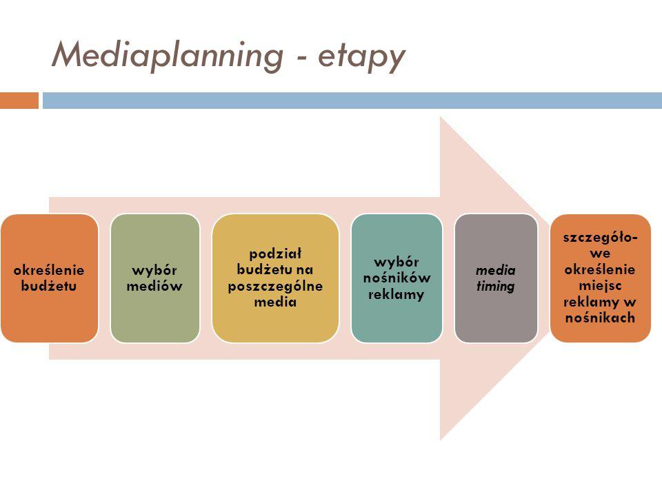 Mediaplanning - etapy określenie budżetu wybór mediów podział budżetu na poszczególne media wybór nośników reklamy media timing szczegóło- we określen