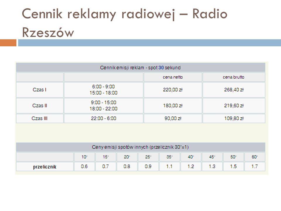 Cennik reklamy radiowej – Radio Rzeszów