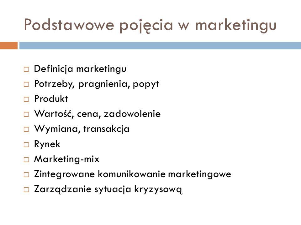 Podstawowe pojęcia w marketingu  Definicja marketingu  Potrzeby, pragnienia, popyt  Produkt  Wartość, cena, zadowolenie  Wymiana, transakcja  Ry