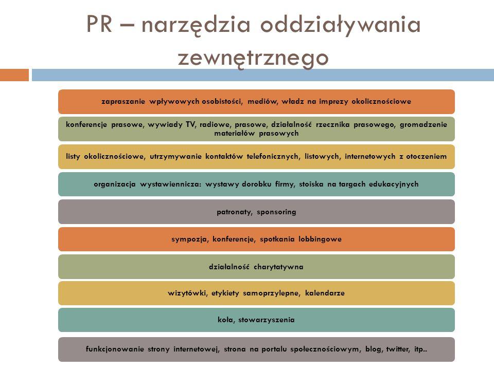 PR – narzędzia oddziaływania zewnętrznego zapraszanie wpływowych osobistości, mediów, władz na imprezy okolicznościowe konferencje prasowe, wywiady TV