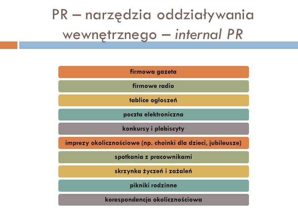 PR – narzędzia oddziaływania wewnętrznego – internal PR firmowa gazetafirmowe radiotablice ogłoszeńpoczta elektronicznakonkursy i plebiscytyimprezy ok
