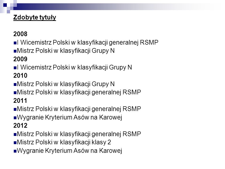 Zdobyte tytuły 2008 I Wicemistrz Polski w klasyfikacji generalnej RSMP Mistrz Polski w klasyfikacji Grupy N 2009 I Wicemistrz Polski w klasyfikacji Grupy N 2010 Mistrz Polski w klasyfikacji Grupy N Mistrz Polski w klasyfikacji generalnej RSMP 2011 Mistrz Polski w klasyfikacji generalnej RSMP Wygranie Kryterium Asów na Karowej 2012 Mistrz Polski w klasyfikacji generalnej RSMP Mistrz Polski w klasyfikacji klasy 2 Wygranie Kryterium Asów na Karowej