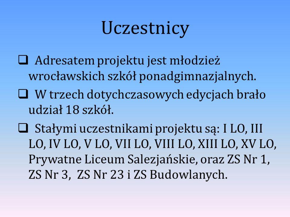 """Oryginalne rekwizyty wykorzystane w prezentacji multimedialnej """" Festung Breslau , (rok szk."""