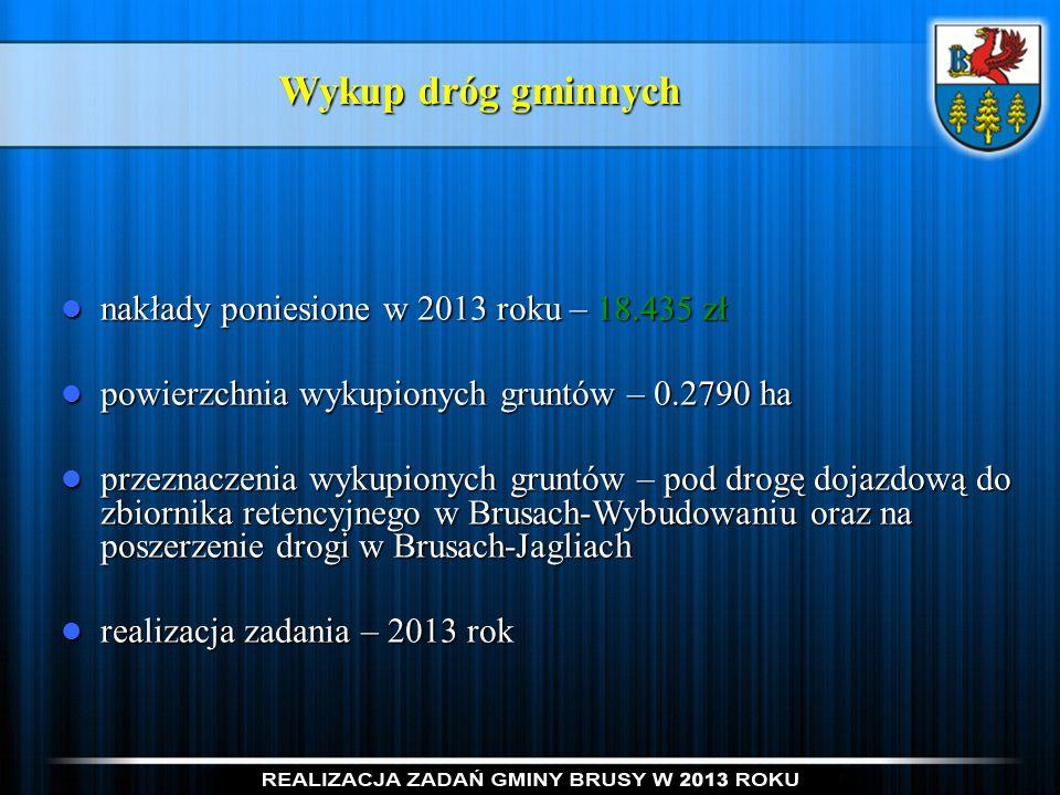 Wykup dróg gminnych nakłady poniesione w 2013 roku – 18.435 zł nakłady poniesione w 2013 roku – 18.435 zł powierzchnia wykupionych gruntów – 0.2790 ha