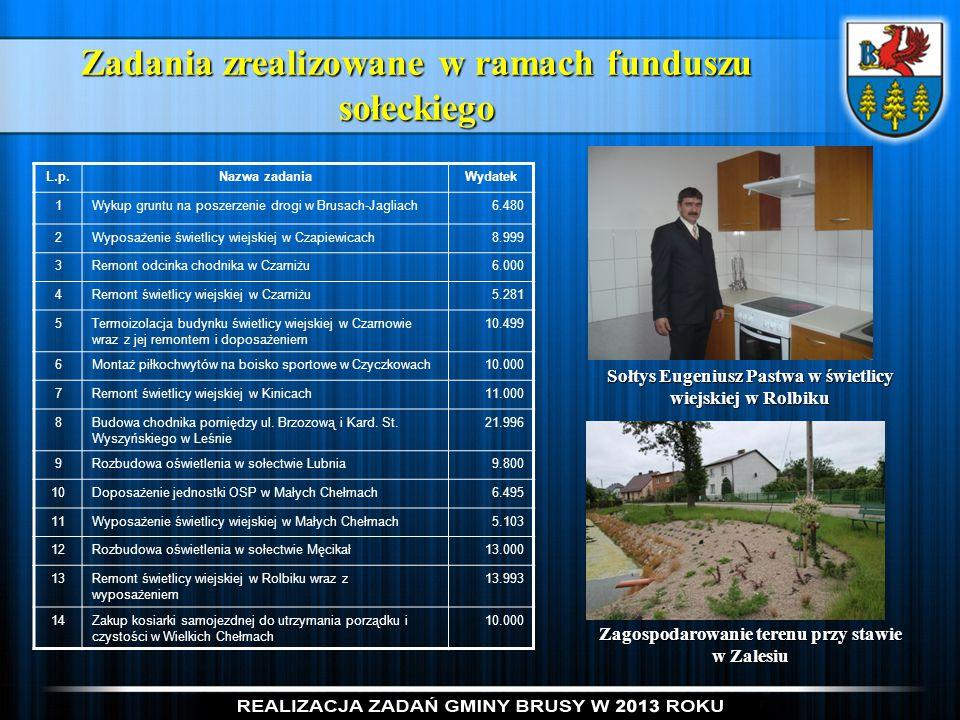 Zadania zrealizowane w ramach funduszu sołeckiego L.p.Nazwa zadaniaWydatek 1Wykup gruntu na poszerzenie drogi w Brusach-Jagliach6.480 2Wyposażenie świ