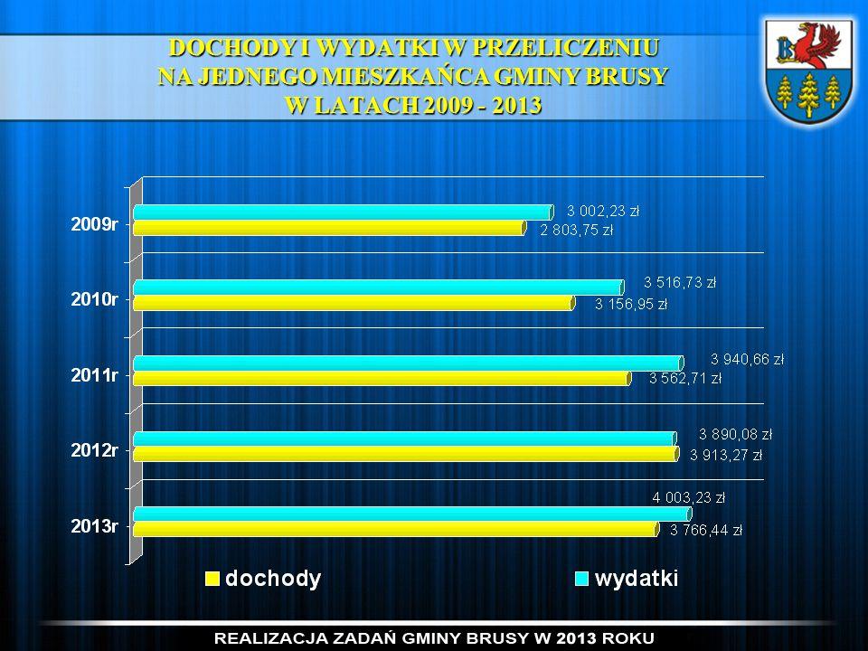 DOCHODY I WYDATKI W PRZELICZENIU NA JEDNEGO MIESZKAŃCA GMINY BRUSY W LATACH 2009 - 2013