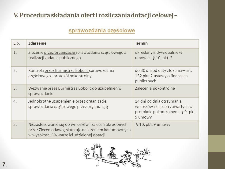 V. Procedura składania ofert i rozliczania dotacji celowej – L.p.ZdarzenieTermin 1.Złożenie przez organizację sprawozdania częściowego z realizacji za