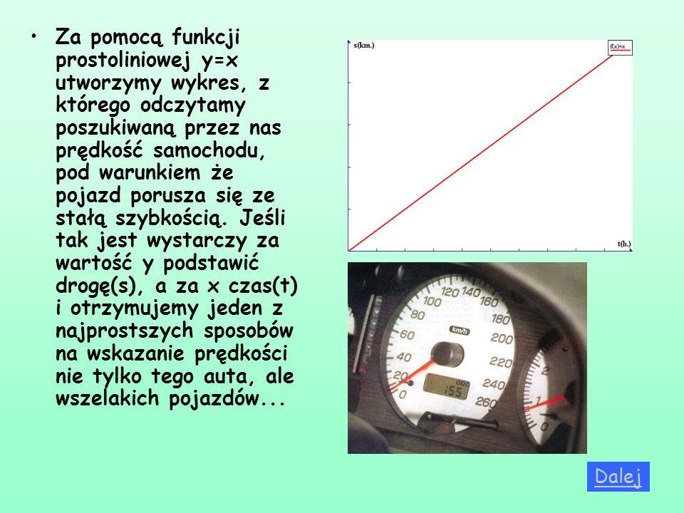 Za pomocą funkcji prostoliniowej y=x utworzymy wykres, z którego odczytamy poszukiwaną przez nas prędkość samochodu, pod warunkiem że pojazd porusza s