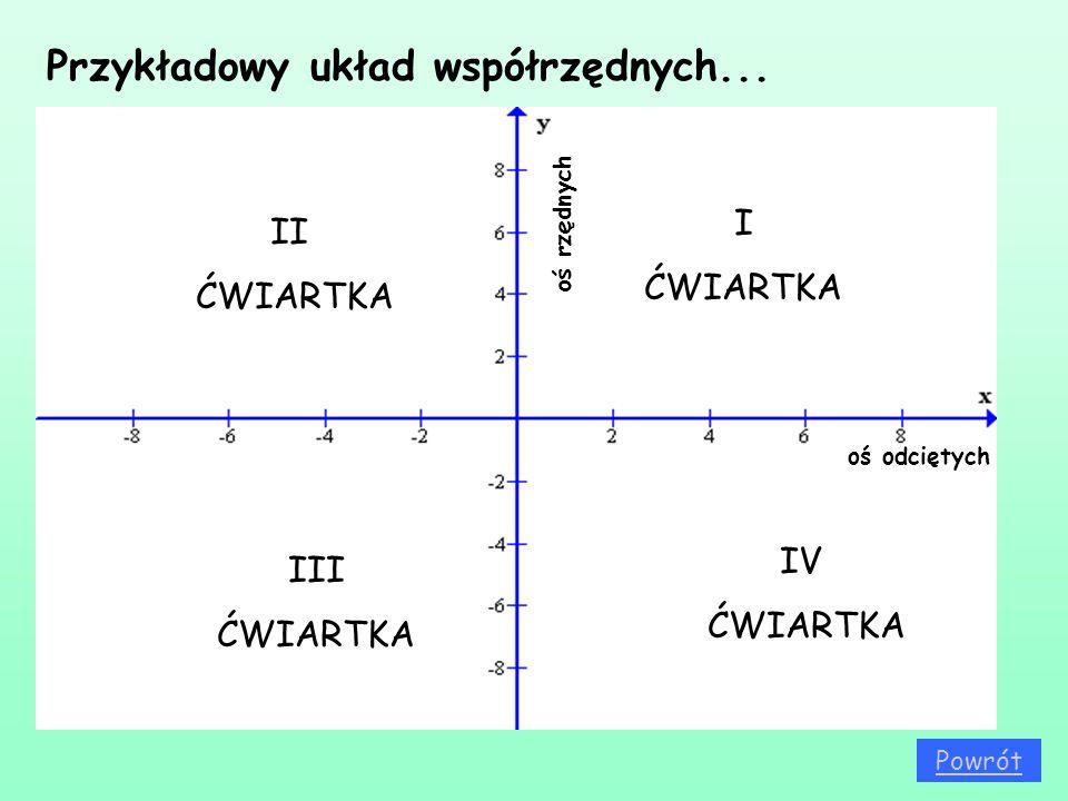 Autorzy Mateusz Bocian Marcin Gugała Łukasz Wójcik Tomasz Żelazko Gimnazjum Nr 2 w Otwocku Spis treści Koniec