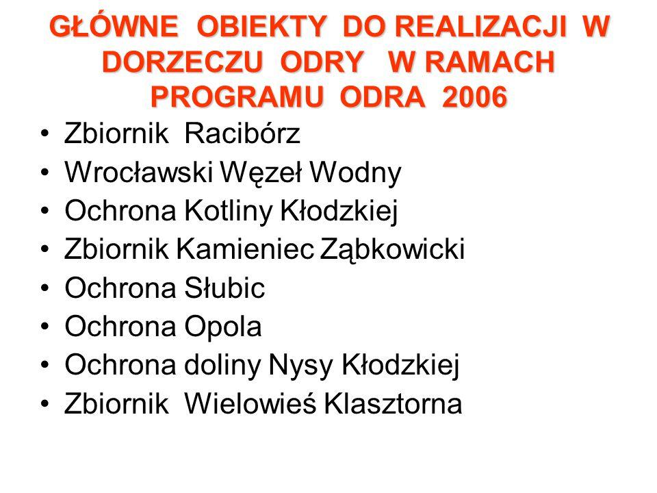 GŁÓWNE OBIEKTY DO REALIZACJI W DORZECZU ODRY W RAMACH PROGRAMU ODRA 2006 Zbiornik Racibórz Wrocławski Węzeł Wodny Ochrona Kotliny Kłodzkiej Zbiornik K