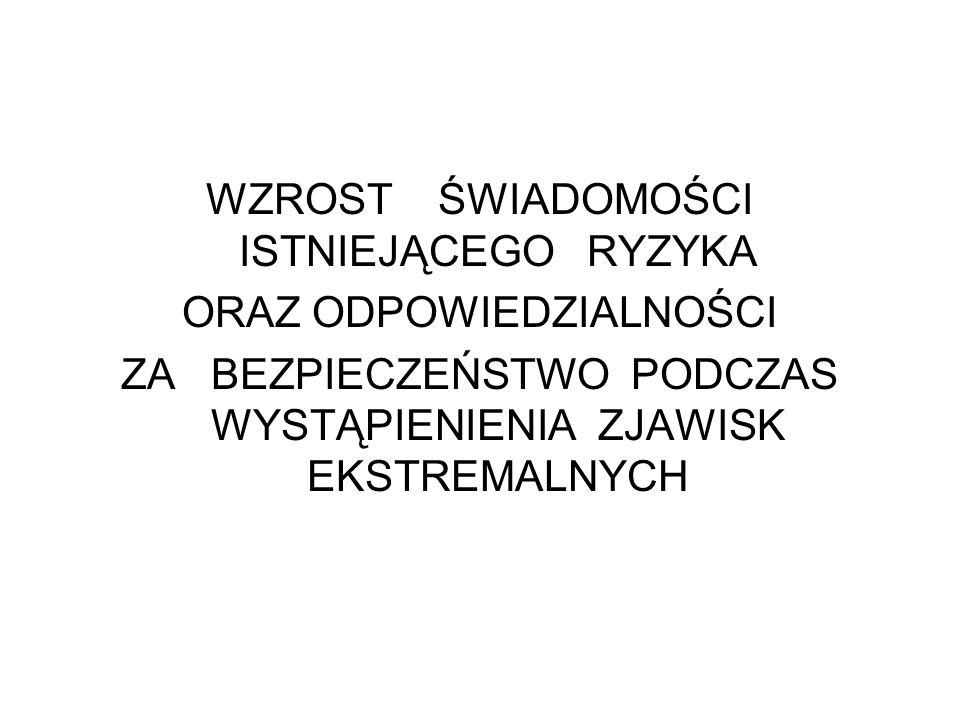 GŁÓWNE OBIEKTY DO REALIZACJI W DORZECZU ODRY W RAMACH PROGRAMU ODRA 2006 Zbiornik Racibórz Wrocławski Węzeł Wodny Ochrona Kotliny Kłodzkiej Zbiornik Kamieniec Ząbkowicki Ochrona Słubic Ochrona Opola Ochrona doliny Nysy Kłodzkiej Zbiornik Wielowieś Klasztorna