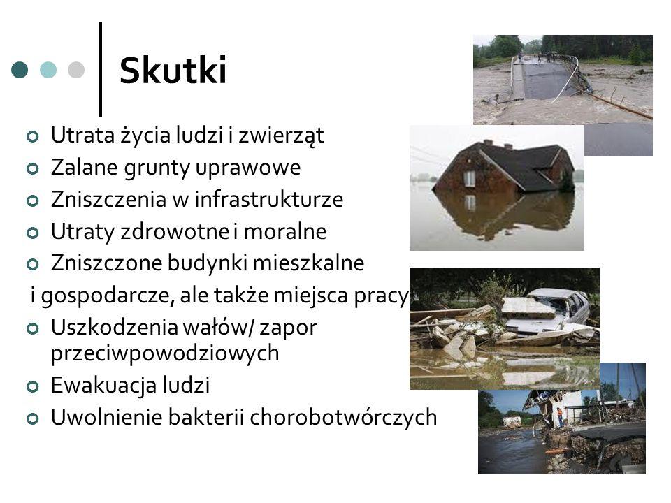 Jak zapobiegać powodziom.
