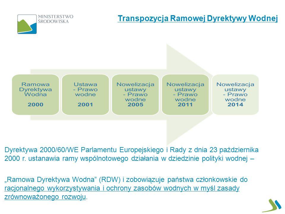 Transpozycja Ramowej Dyrektywy Wodnej Dyrektywa 2000/60/WE Parlamentu Europejskiego i Rady z dnia 23 października 2000 r. ustanawia ramy wspólnotowego