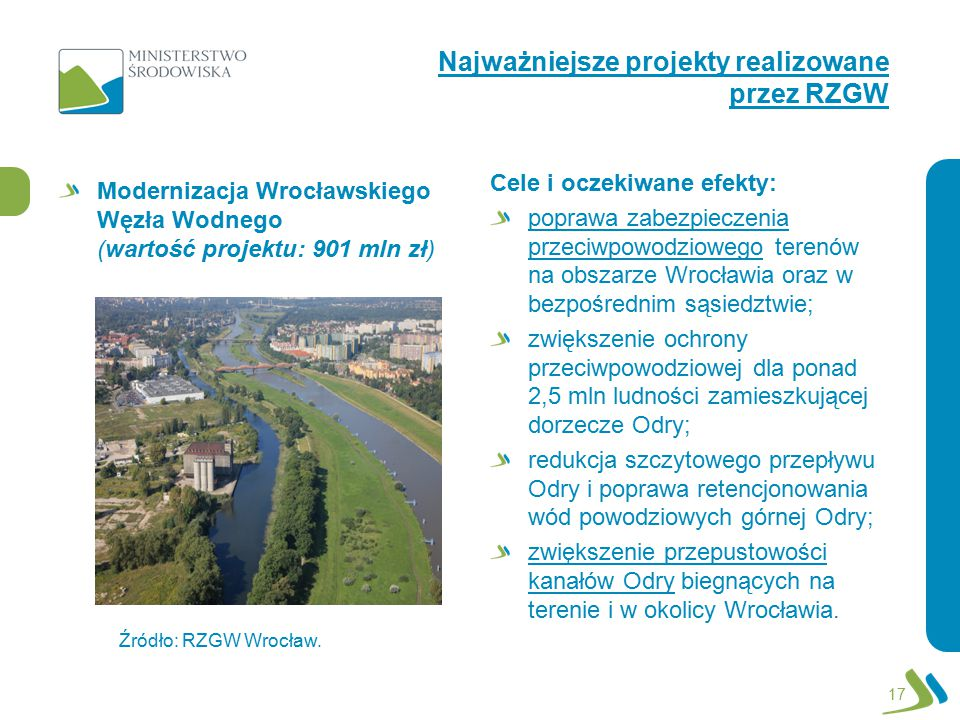 Najważniejsze projekty realizowane przez RZGW 17 Modernizacja Wrocławskiego Węzła Wodnego (wartość projektu: 901 mln zł) Źródło: RZGW Wrocław. Cele i