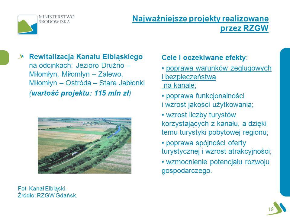 Rewitalizacja Kanału Elbląskiego na odcinkach: Jezioro Drużno – Miłomłyn, Miłomłyn – Zalewo, Miłomłyn – Ostróda – Stare Jabłonki (wartość projektu: 11