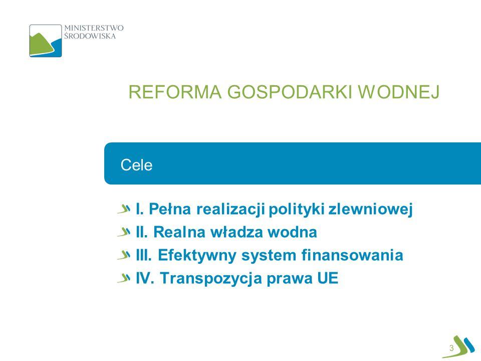 3 I. Pełna realizacji polityki zlewniowej II. Realna władza wodna III. Efektywny system finansowania IV. Transpozycja prawa UE Cele REFORMA GOSPODARKI
