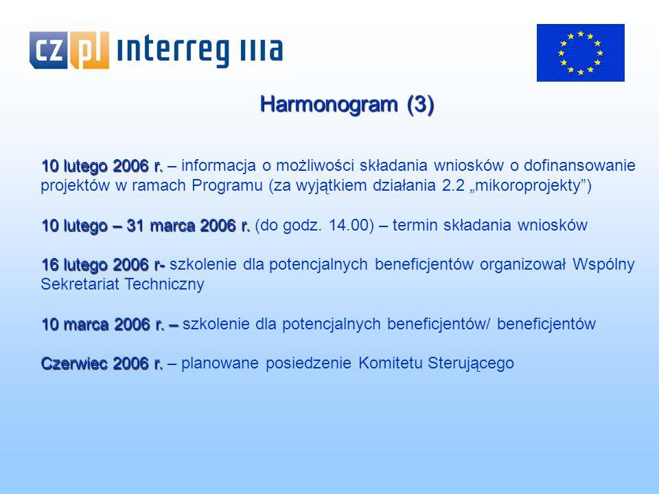 Harmonogram (3) 10 lutego 2006 r. 10 lutego 2006 r.