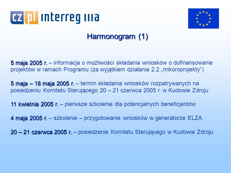 Harmonogram (1) 5 maja 2005 r. 5 maja 2005 r.