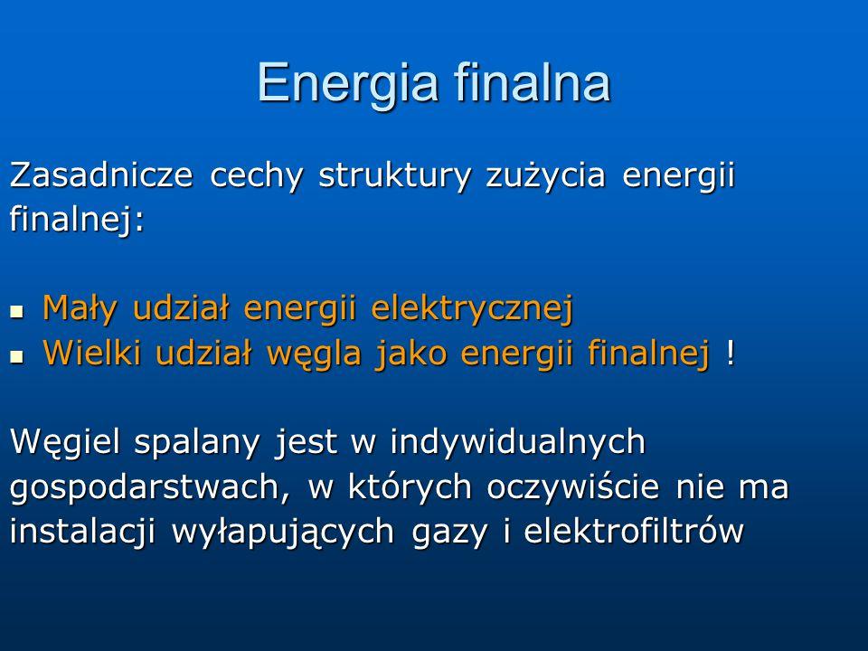 Energia finalna Zasadnicze cechy struktury zużycia energii finalnej: Mały udział energii elektrycznej Mały udział energii elektrycznej Wielki udział węgla jako energii finalnej .