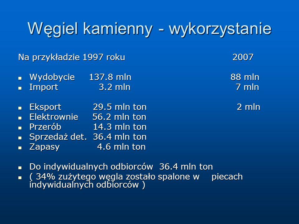 Węgiel kamienny - wykorzystanie Na przykładzie 1997 roku 2007 Wydobycie 137.8 mln 88 mln Wydobycie 137.8 mln 88 mln Import 3.2 mln 7 mln Import 3.2 mln 7 mln Eksport 29.5 mln ton 2 mln Eksport 29.5 mln ton 2 mln Elektrownie 56.2 mln ton Elektrownie 56.2 mln ton Przerób 14.3 mln ton Przerób 14.3 mln ton Sprzedaż det.