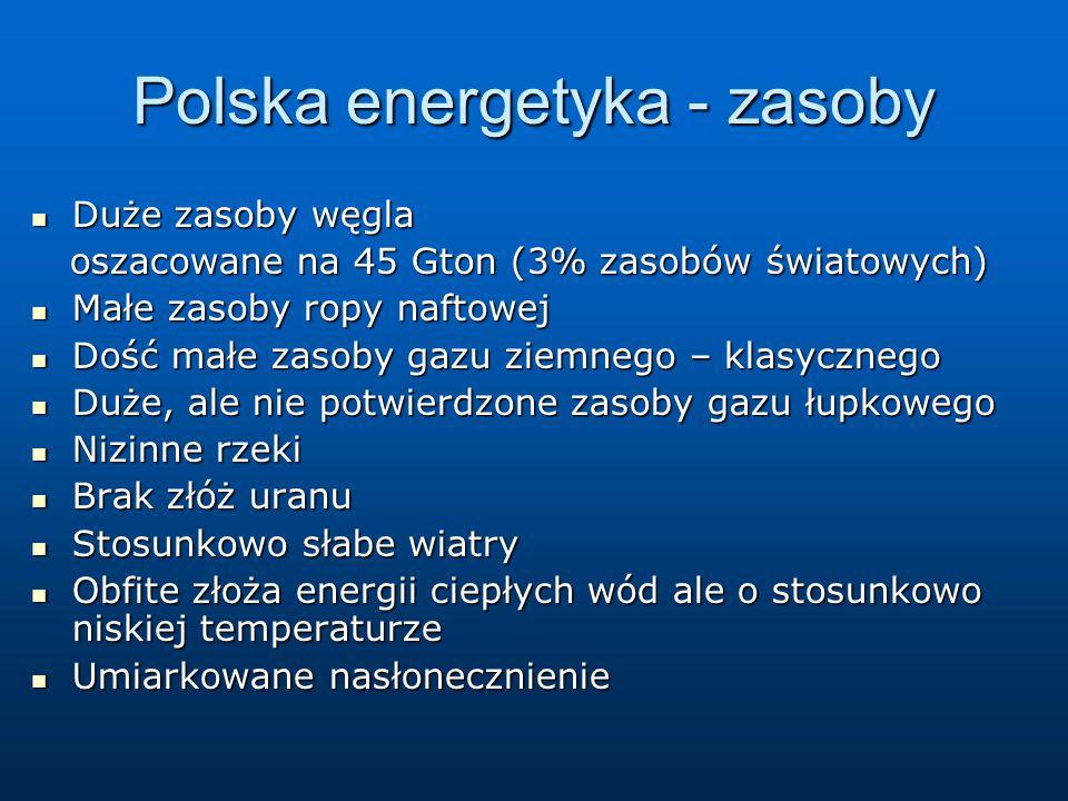 Polska energetyka - zasoby Duże zasoby węgla Duże zasoby węgla oszacowane na 45 Gton (3% zasobów światowych) oszacowane na 45 Gton (3% zasobów światowych) Małe zasoby ropy naftowej Małe zasoby ropy naftowej Dość małe zasoby gazu ziemnego – klasycznego Dość małe zasoby gazu ziemnego – klasycznego Duże, ale nie potwierdzone zasoby gazu łupkowego Duże, ale nie potwierdzone zasoby gazu łupkowego Nizinne rzeki Nizinne rzeki Brak złóż uranu Brak złóż uranu Stosunkowo słabe wiatry Stosunkowo słabe wiatry Obfite złoża energii ciepłych wód ale o stosunkowo niskiej temperaturze Obfite złoża energii ciepłych wód ale o stosunkowo niskiej temperaturze Umiarkowane nasłonecznienie Umiarkowane nasłonecznienie