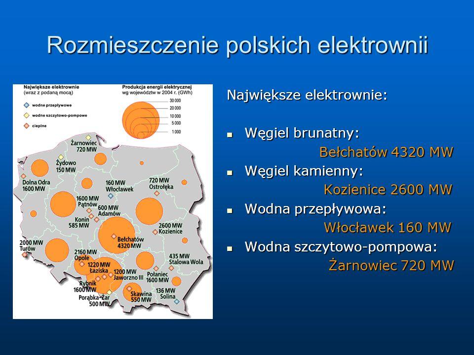Rozmieszczenie polskich elektrownii Największe elektrownie: Węgiel brunatny: Węgiel brunatny: Bełchatów 4320 MW Bełchatów 4320 MW Węgiel kamienny: Węgiel kamienny: Kozienice 2600 MW Kozienice 2600 MW Wodna przepływowa: Wodna przepływowa: Włocławek 160 MW Włocławek 160 MW Wodna szczytowo-pompowa: Wodna szczytowo-pompowa: Żarnowiec 720 MW Żarnowiec 720 MW