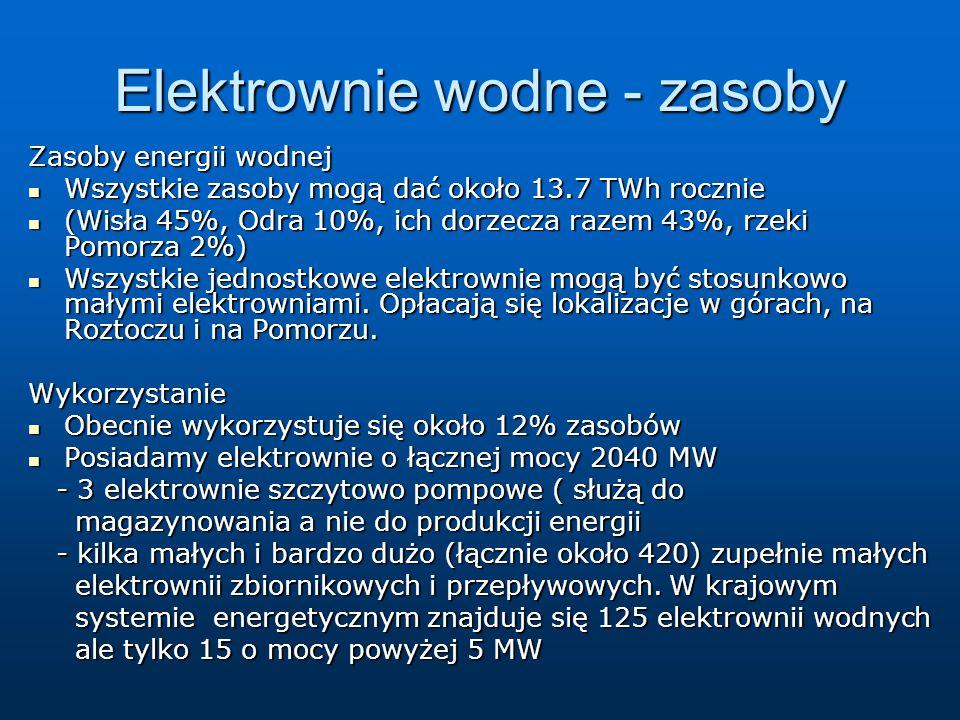 Elektrownie wodne - zasoby Zasoby energii wodnej Wszystkie zasoby mogą dać około 13.7 TWh rocznie Wszystkie zasoby mogą dać około 13.7 TWh rocznie (Wisła 45%, Odra 10%, ich dorzecza razem 43%, rzeki Pomorza 2%) (Wisła 45%, Odra 10%, ich dorzecza razem 43%, rzeki Pomorza 2%) Wszystkie jednostkowe elektrownie mogą być stosunkowo małymi elektrowniami.