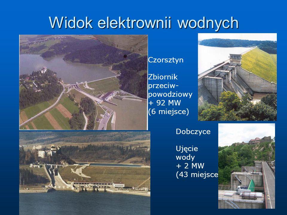 Widok elektrownii wodnych Czorsztyn Zbiornik przeciw- powodziowy + 92 MW (6 miejsce) Dobczyce Ujęcie wody + 2 MW (43 miejsce