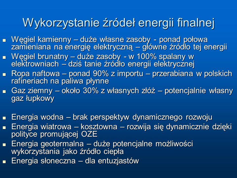 Wykorzystanie źródeł energii finalnej Węgiel kamienny – duże własne zasoby - ponad połowa zamieniana na energię elektryczną – główne źródło tej energii Węgiel kamienny – duże własne zasoby - ponad połowa zamieniana na energię elektryczną – główne źródło tej energii Węgiel brunatny – duże zasoby - w 100% spalany w elektrowniach – dziś tanie źródło energii elektrycznej Węgiel brunatny – duże zasoby - w 100% spalany w elektrowniach – dziś tanie źródło energii elektrycznej Ropa naftowa – ponad 90% z importu – przerabiana w polskich rafineriach na paliwa płynne Ropa naftowa – ponad 90% z importu – przerabiana w polskich rafineriach na paliwa płynne Gaz ziemny – około 30% z własnych złóż – potencjalnie własny gaz łupkowy Gaz ziemny – około 30% z własnych złóż – potencjalnie własny gaz łupkowy Energia wodna – brak perspektyw dynamicznego rozwoju Energia wodna – brak perspektyw dynamicznego rozwoju Energia wiatrowa – kosztowna – rozwija się dynamicznie dzięki polityce promującej OZE Energia wiatrowa – kosztowna – rozwija się dynamicznie dzięki polityce promującej OZE Energia geotermalna – duże potencjalne możliwości wykorzystania jako źródło ciepła Energia geotermalna – duże potencjalne możliwości wykorzystania jako źródło ciepła Energia słoneczna – dla entuzjastów Energia słoneczna – dla entuzjastów