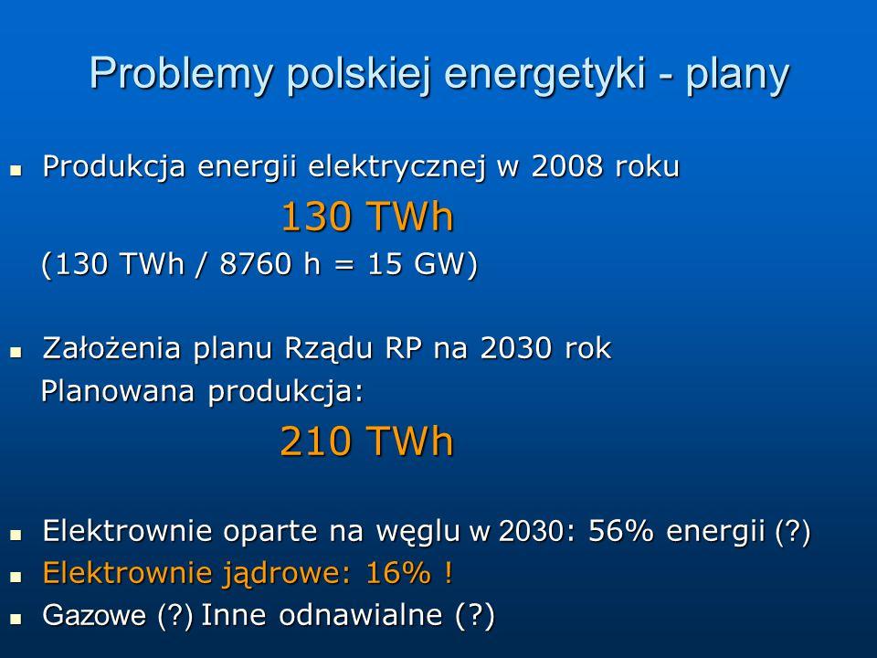 Problemy polskiej energetyki - plany Produkcja energii elektrycznej w 2008 roku Produkcja energii elektrycznej w 2008 roku 130 TWh 130 TWh (130 TWh / 8760 h = 15 GW) (130 TWh / 8760 h = 15 GW) Założenia planu Rządu RP na 2030 rok Założenia planu Rządu RP na 2030 rok Planowana produkcja: Planowana produkcja: 210 TWh 210 TWh Elektrownie oparte na węglu w 2030 : 56% energii (?) Elektrownie oparte na węglu w 2030 : 56% energii (?) Elektrownie jądrowe: 16% .