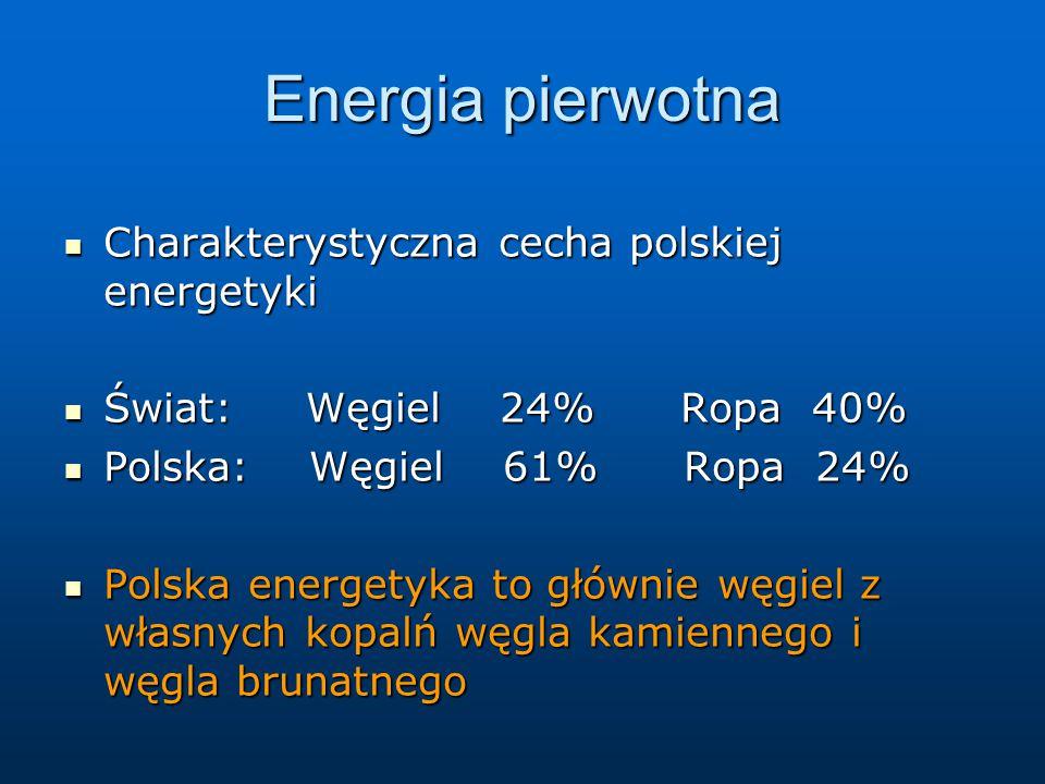 Energia pierwotna Charakterystyczna cecha polskiej energetyki Charakterystyczna cecha polskiej energetyki Świat: Węgiel 24% Ropa 40% Świat: Węgiel 24% Ropa 40% Polska: Węgiel 61% Ropa 24% Polska: Węgiel 61% Ropa 24% Polska energetyka to głównie węgiel z własnych kopalń węgla kamiennego i węgla brunatnego Polska energetyka to głównie węgiel z własnych kopalń węgla kamiennego i węgla brunatnego