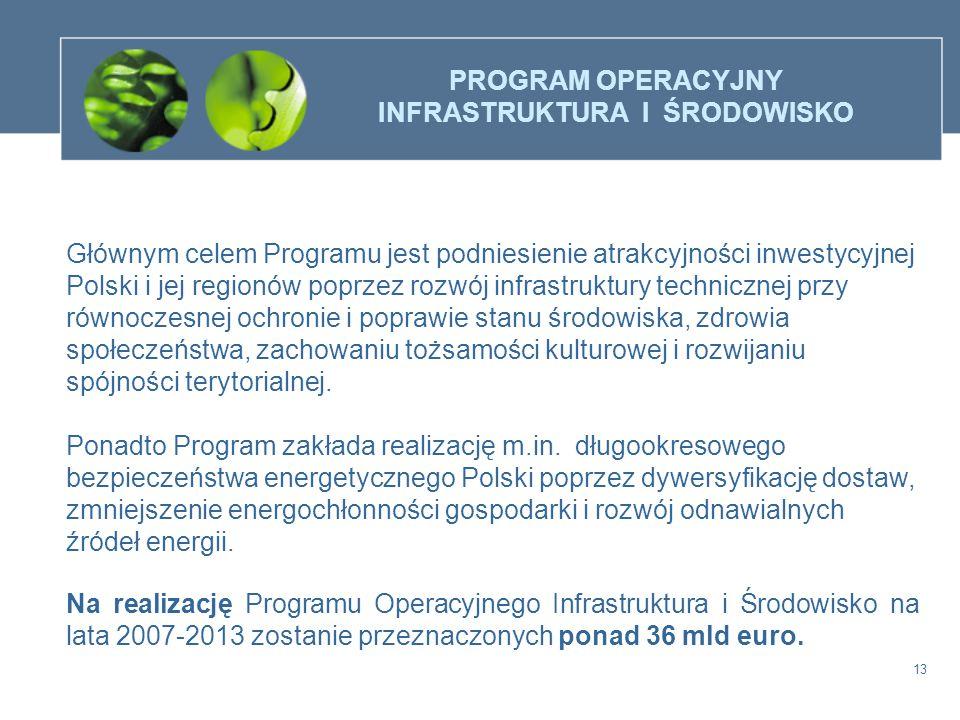 PROGRAM OPERACYJNY INFRASTRUKTURA I ŚRODOWISKO Głównym celem Programu jest podniesienie atrakcyjności inwestycyjnej Polski i jej regionów poprzez rozw