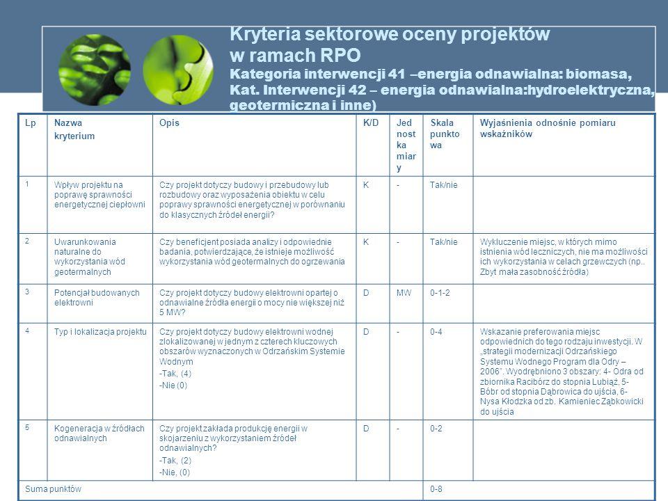 LpNazwa kryterium OpisK/DJed nost ka miar y Skala punkto wa Wyjaśnienia odnośnie pomiaru wskaźników 1 Wpływ projektu na poprawę sprawności energetyczn