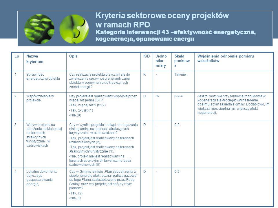 LpNazwa kryterium OpisK/DJedno stka miary Skala punktow a Wyjaśnienia odnośnie pomiaru wskaźników 1Sprawność energetyczna obiektu Czy realizacja proje
