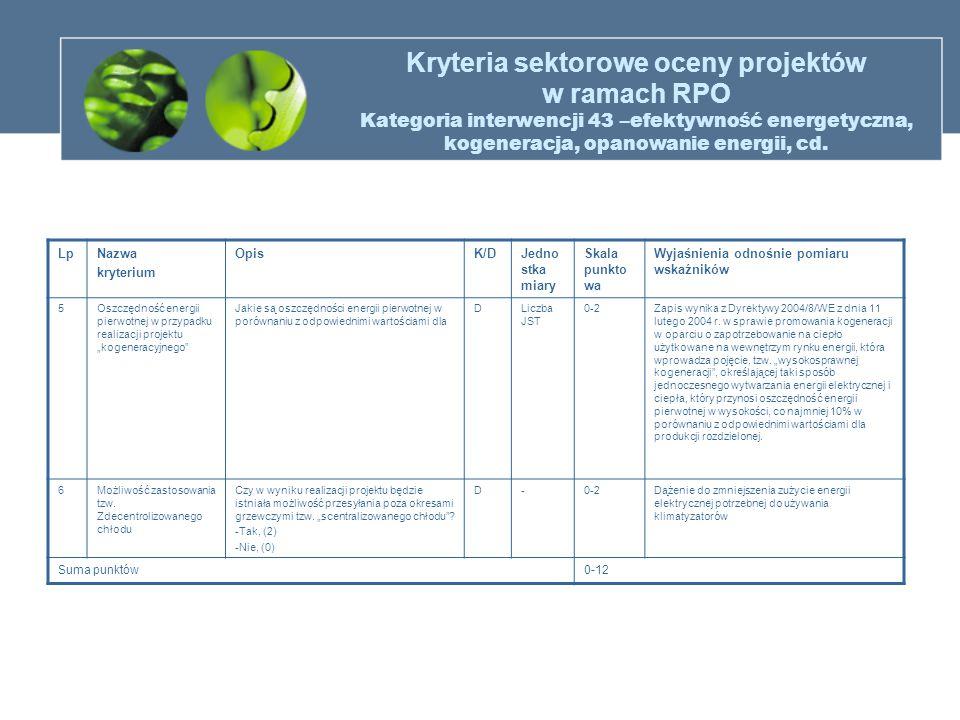 Kryteria sektorowe oceny projektów w ramach RPO Kategoria interwencji 43 –efektywność energetyczna, kogeneracja, opanowanie energii, cd. LpNazwa kryte