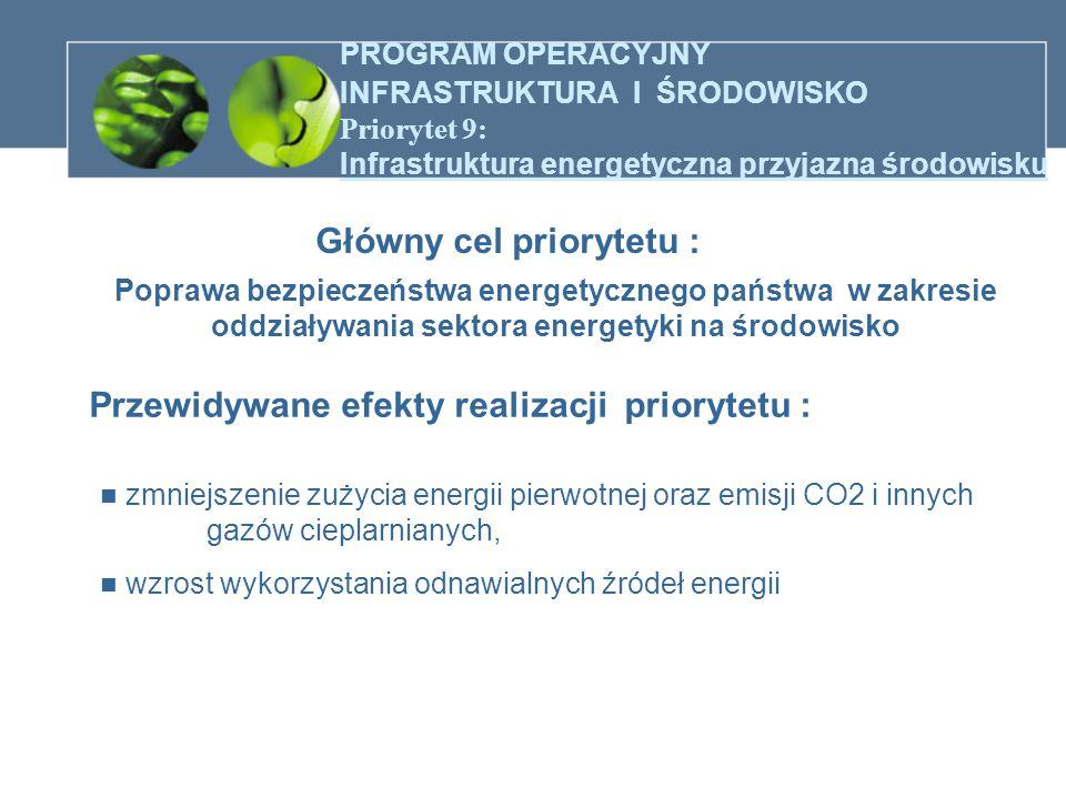 PROGRAM OPERACYJNY INFRASTRUKTURA I ŚRODOWISKO Priorytet 9: Infrastruktura energetyczna przyjazna środowisku Główny cel priorytetu : Poprawa bezpiecze