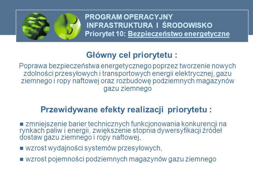 PROGRAM OPERACYJNY INFRASTRUKTURA I ŚRODOWISKO Priorytet 10: Bezpieczeństwo energetyczne Główny cel priorytetu : Poprawa bezpieczeństwa energetycznego