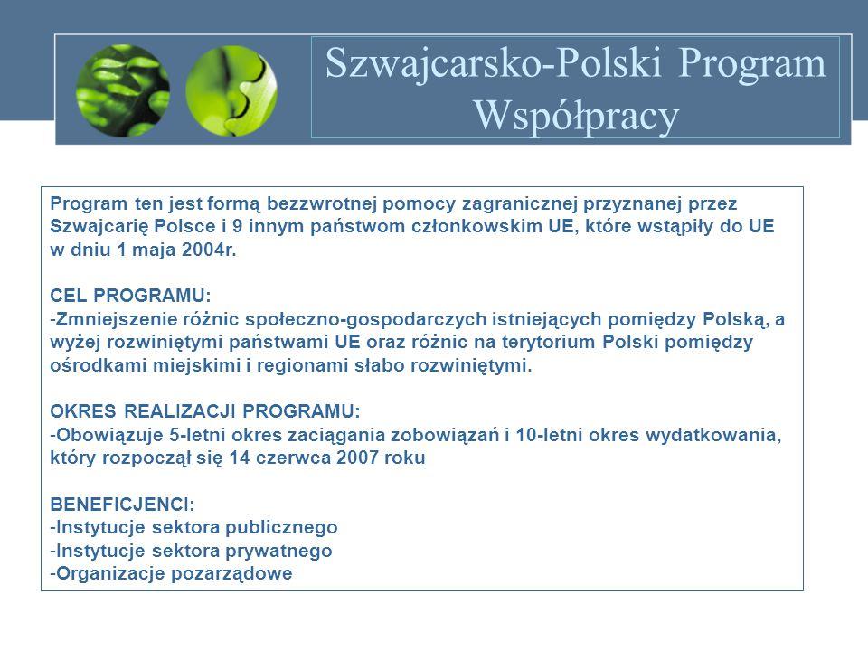 Szwajcarsko-Polski Program Współpracy Program ten jest formą bezzwrotnej pomocy zagranicznej przyznanej przez Szwajcarię Polsce i 9 innym państwom czł