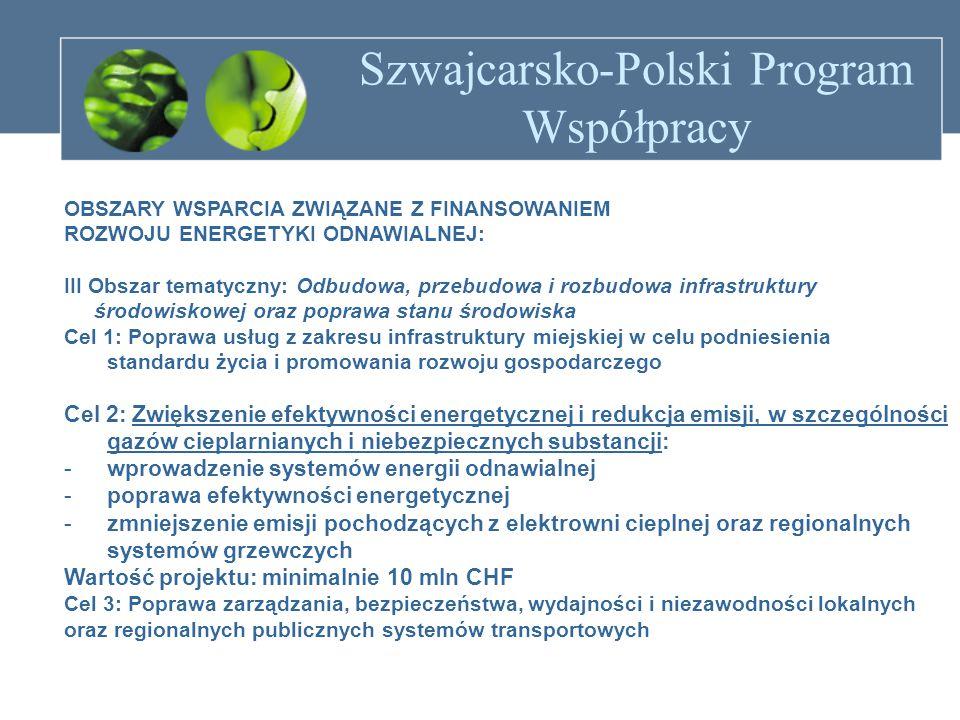 Szwajcarsko-Polski Program Współpracy OBSZARY WSPARCIA ZWIĄZANE Z FINANSOWANIEM ROZWOJU ENERGETYKI ODNAWIALNEJ: III Obszar tematyczny: Odbudowa, przeb