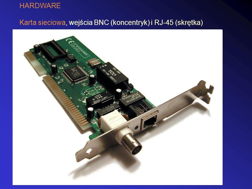 HARDWARE Karta sieciowa, wejścia BNC (koncentryk) i RJ-45 (skrętka)
