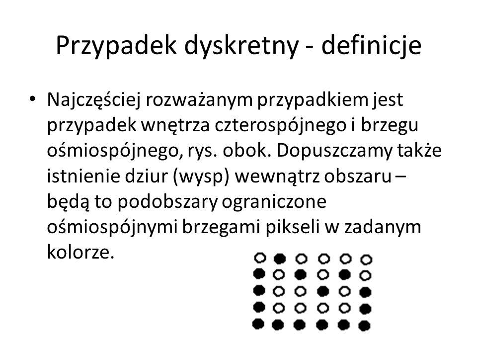 Przypadek dyskretny - definicje Najczęściej rozważanym przypadkiem jest przypadek wnętrza czterospójnego i brzegu ośmiospójnego, rys. obok. Dopuszczam