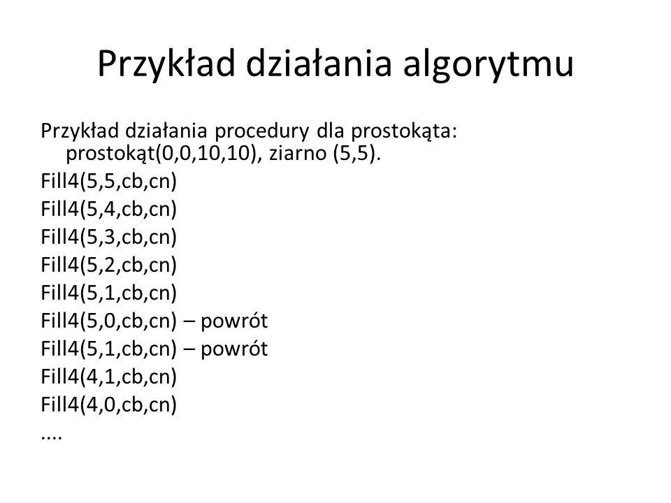 Przykład działania algorytmu Przykład działania procedury dla prostokąta: prostokąt(0,0,10,10), ziarno (5,5). Fill4(5,5,cb,cn) Fill4(5,4,cb,cn) Fill4(