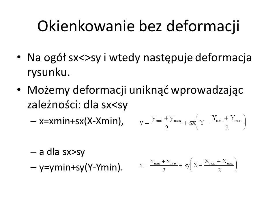 Okienkowanie bez deformacji Na ogół sx<>sy i wtedy następuje deformacja rysunku. Możemy deformacji uniknąć wprowadzając zależności: dla sx<sy – x=xmin