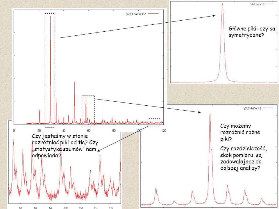 """Metoda Rietveld udokładniania struktury I calc = I bck + S  hkl  C hkl  F 2 hkl  P hkl  tło współczynnik skali korekcje Miller czynnik struktury funkcja profilu piku symetria """"geometria eksperymentu Pozycje atomów, zajętość pozycji czynniki temperaturowe Rozmiar ziaren,naprężenia wewnętrzne, tekstura + rozdzielczość eksperymenty"""