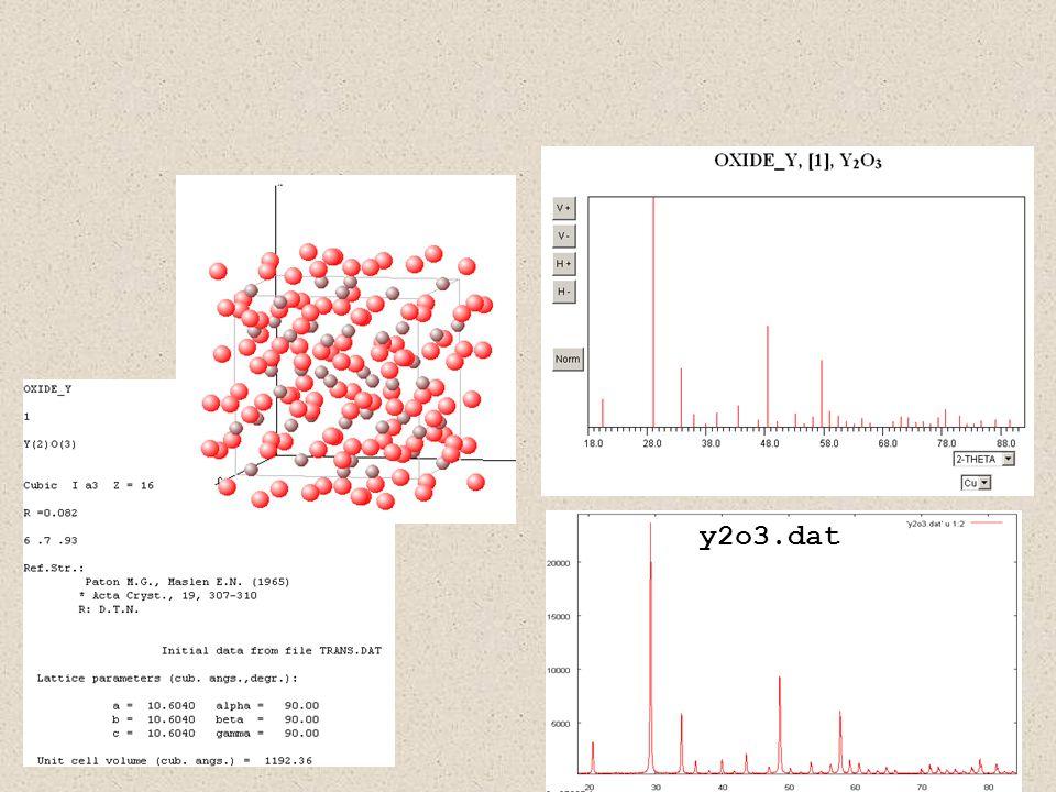 database Otrzymany dyfraktogram Dane z bazy go ahead.