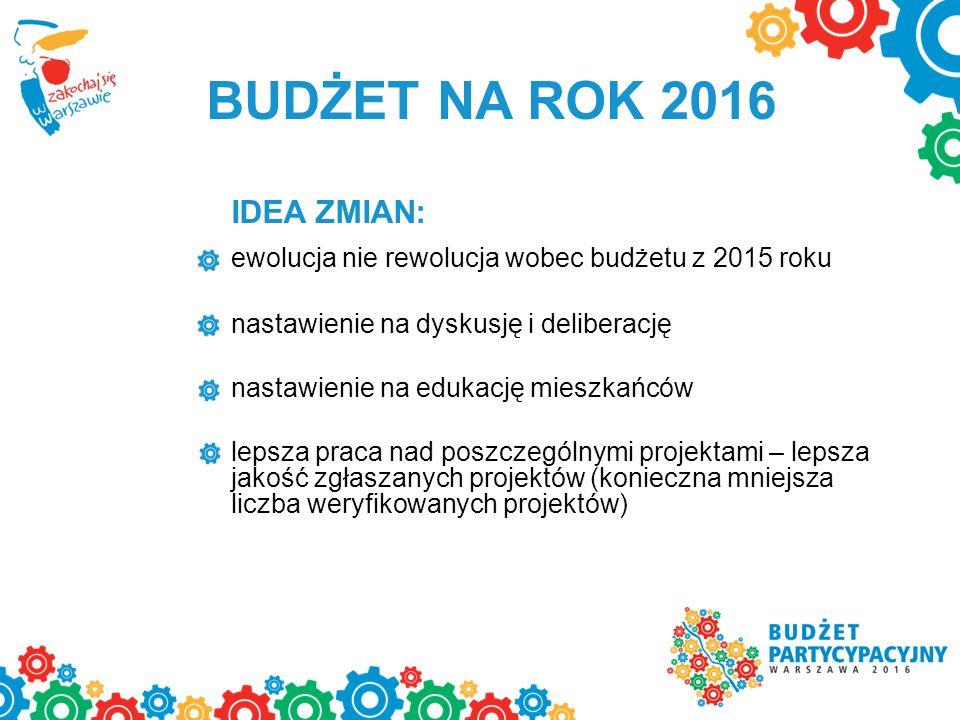 BUDŻET NA ROK 2016 IDEA ZMIAN: ewolucja nie rewolucja wobec budżetu z 2015 roku nastawienie na dyskusję i deliberację nastawienie na edukację mieszkań
