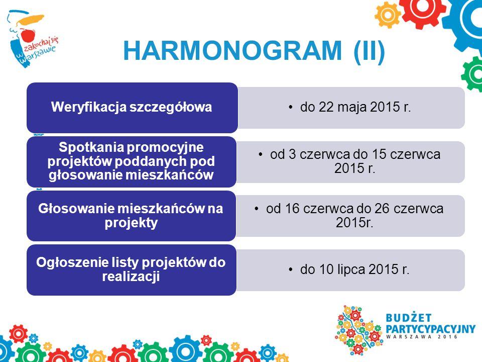 HARMONOGRAM (II) do 22 maja 2015 r. Weryfikacja szczegółowa od 3 czerwca do 15 czerwca 2015 r. Spotkania promocyjne projektów poddanych pod głosowanie